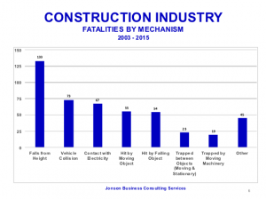 construction-industry-fatalities